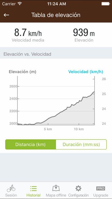 Runtastic Mountain Bike 4