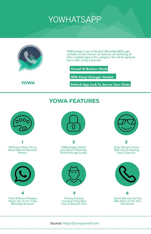 YOWhatsApp (YoWA) 2